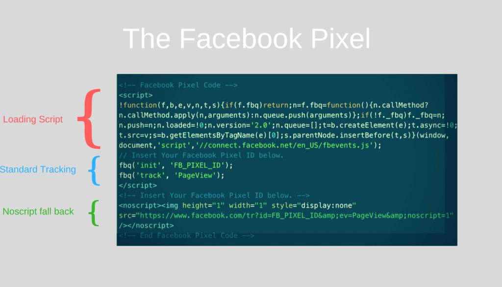 facebook-pixel-graphic